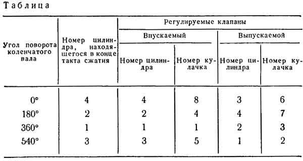 Резиновая Таблица Html