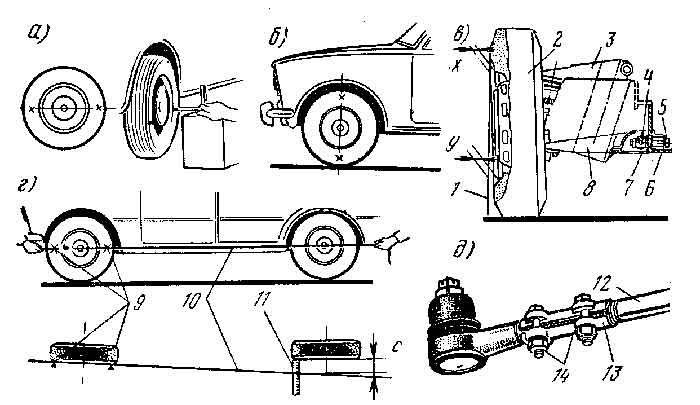 Проверка и регулировка установочных углов передних колес