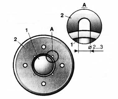 Отверстия в месте соединения полуоси 1 и барабана 2