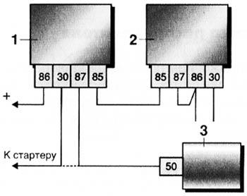 Подсоединение дополнительного реле в цепь включения стартера